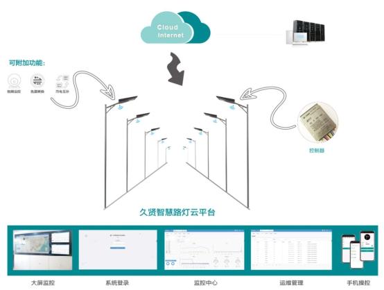 浩科智慧新能源路灯解决方案——节约一度电 点亮新矿区